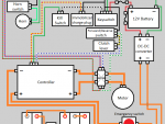 E-Streetquad Wiring diagram for high voltage